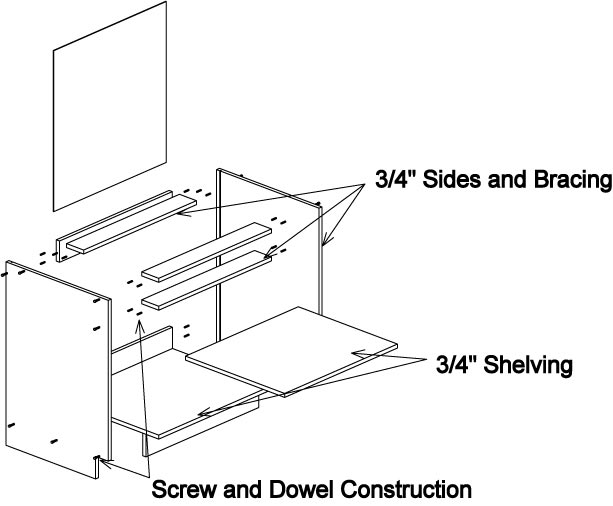 Base Cabinet Construction